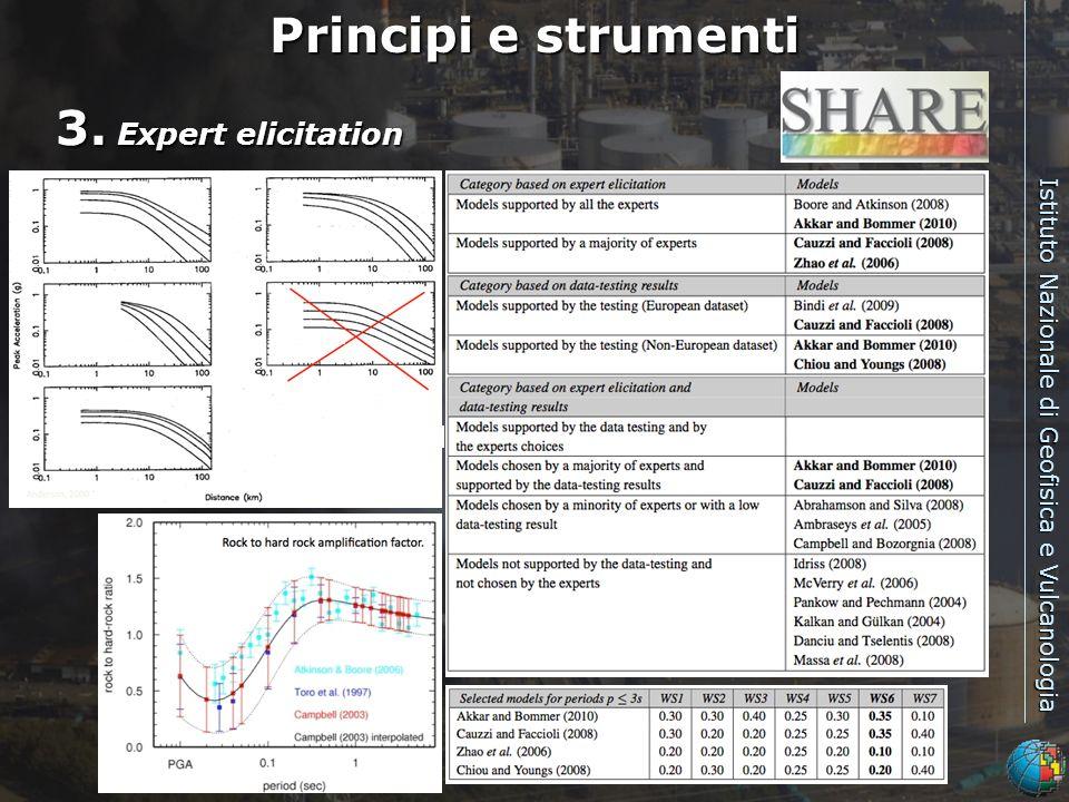 Principi e strumenti 3. Expert elicitation
