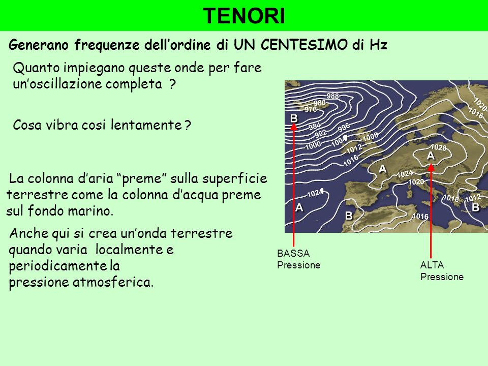 TENORI Generano frequenze dell'ordine di UN CENTESIMO di Hz