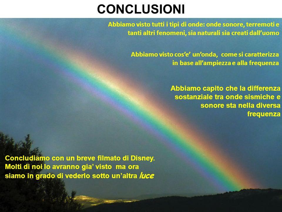 CONCLUSIONI Abbiamo visto tutti i tipi di onde: onde sonore, terremoti e tanti altri fenomeni, sia naturali sia creati dall'uomo.