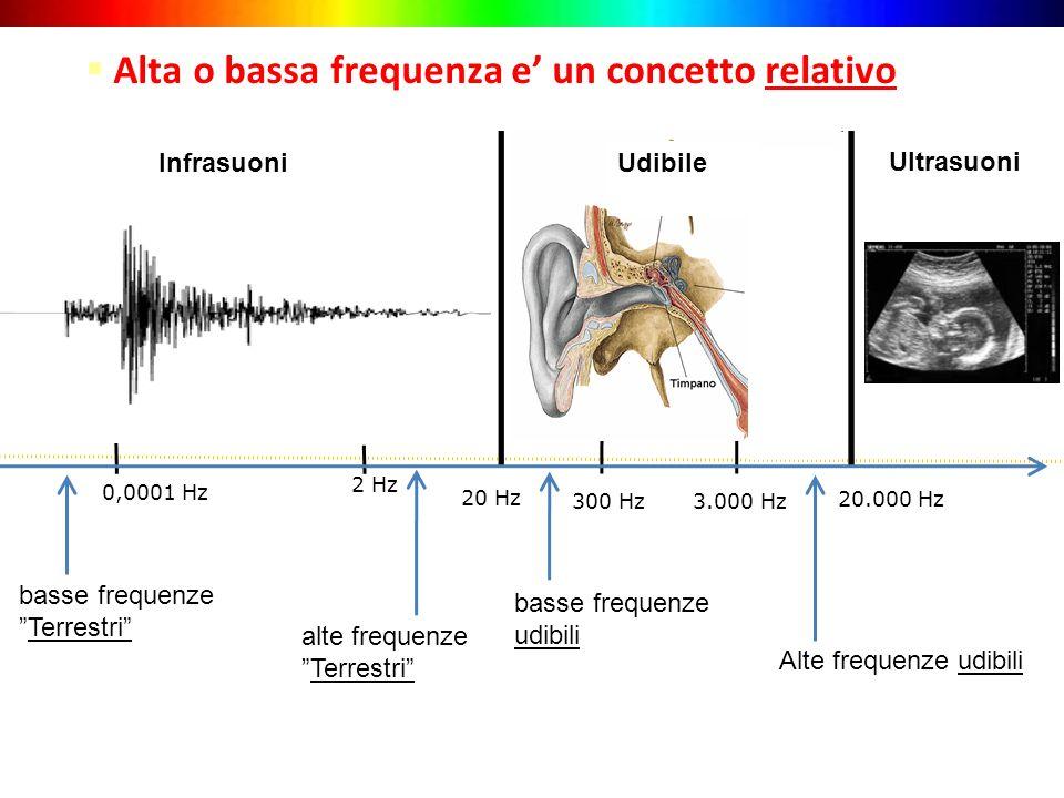 Alta o bassa frequenza e' un concetto relativo