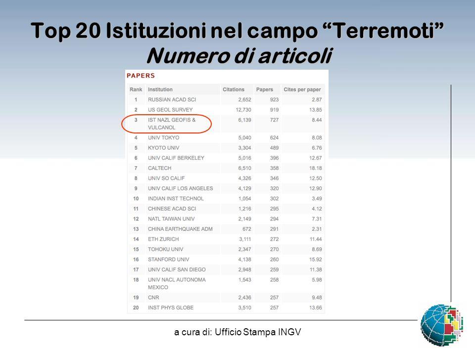 Top 20 Istituzioni nel campo Terremoti Numero di articoli