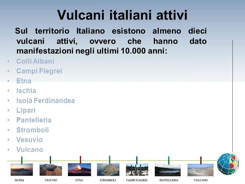 Vulcani italiani attivi