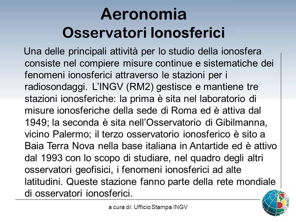 Aeronomia Osservatori Ionosferici