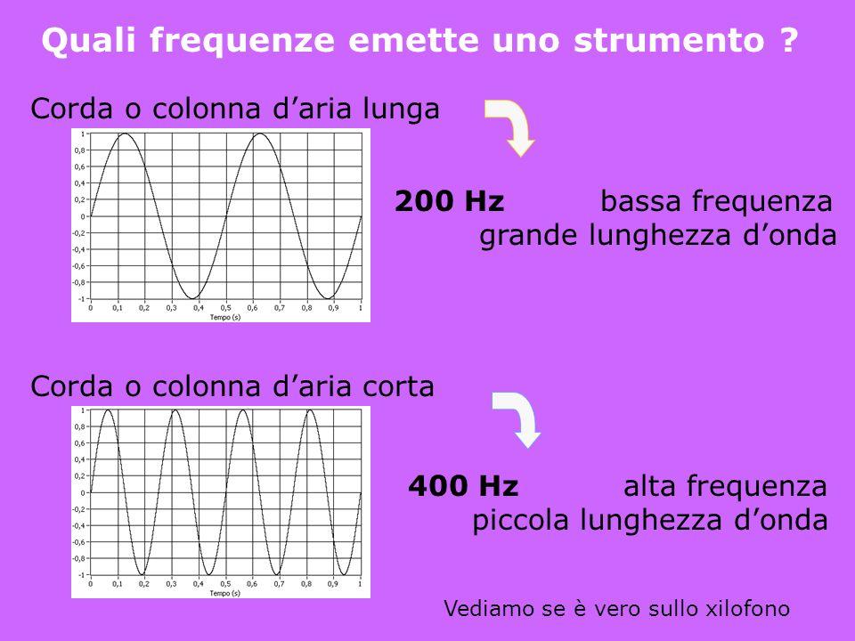Quali frequenze emette uno strumento