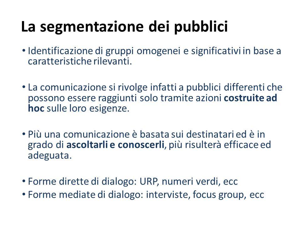 La segmentazione dei pubblici