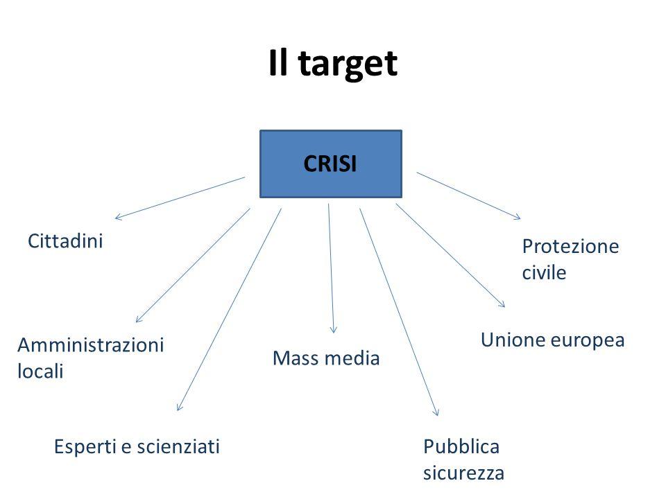 Il target CRISI Cittadini Protezione civile Unione europea
