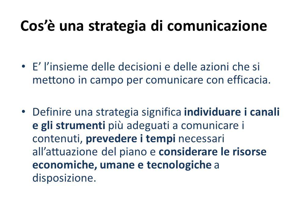 Cos'è una strategia di comunicazione