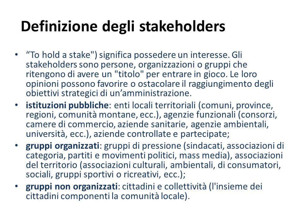 Definizione degli stakeholders