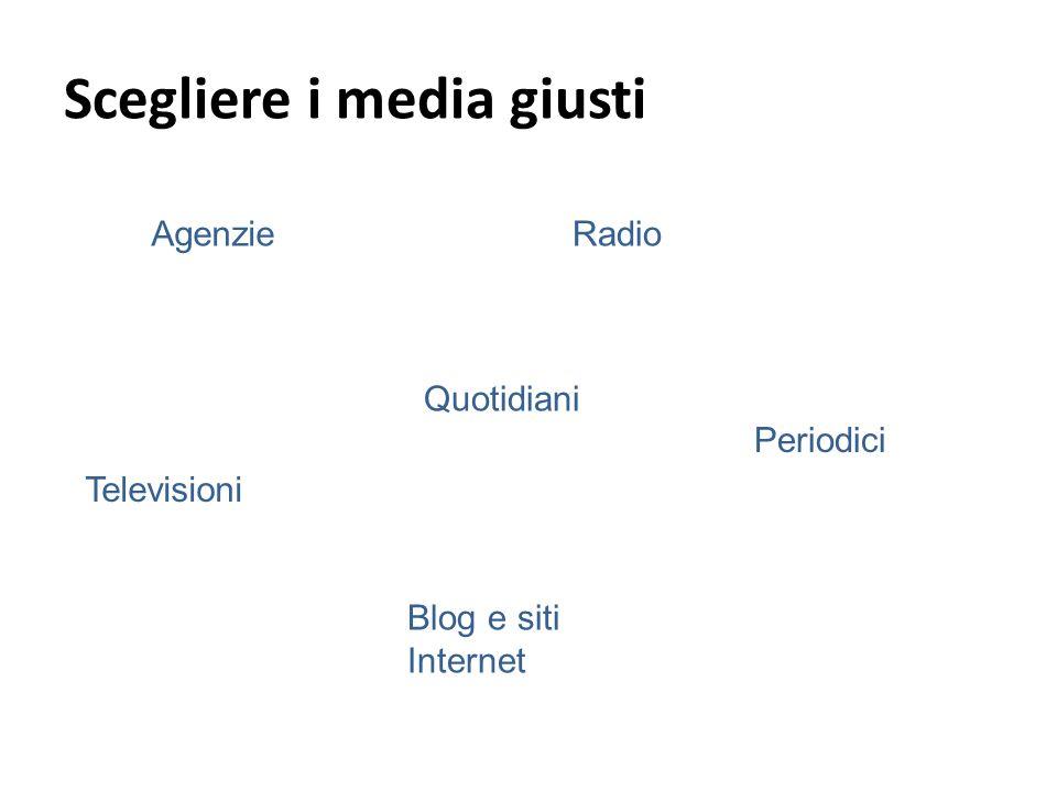 Scegliere i media giusti