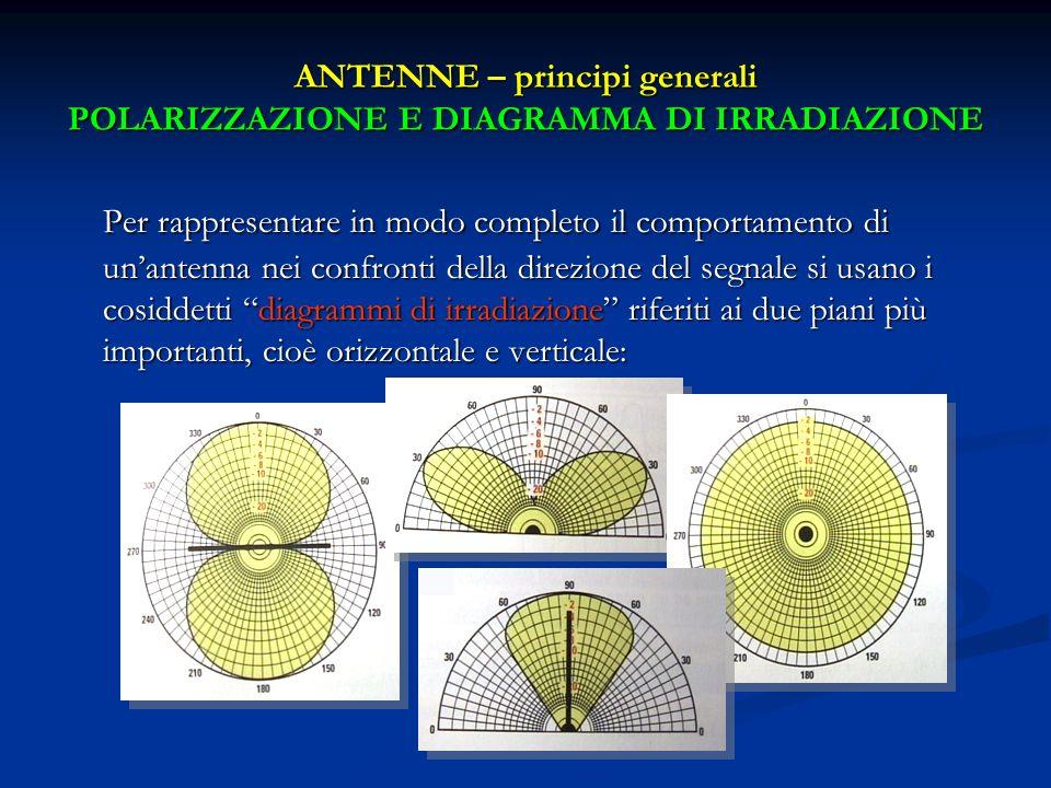 ANTENNE – principi generali POLARIZZAZIONE E DIAGRAMMA DI IRRADIAZIONE