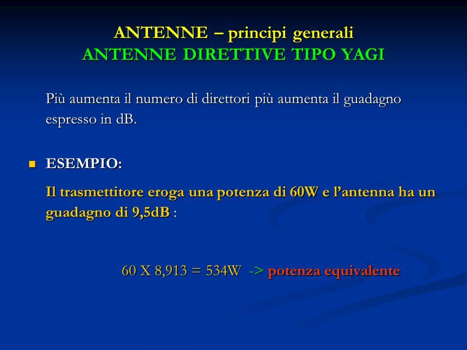 ANTENNE – principi generali ANTENNE DIRETTIVE TIPO YAGI