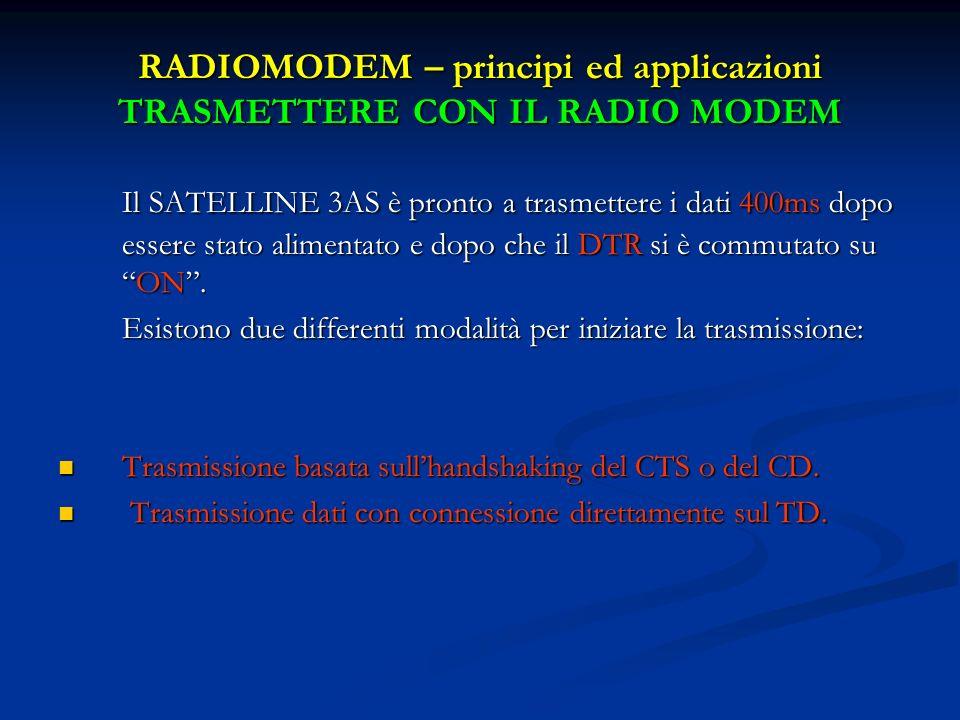 RADIOMODEM – principi ed applicazioni TRASMETTERE CON IL RADIO MODEM