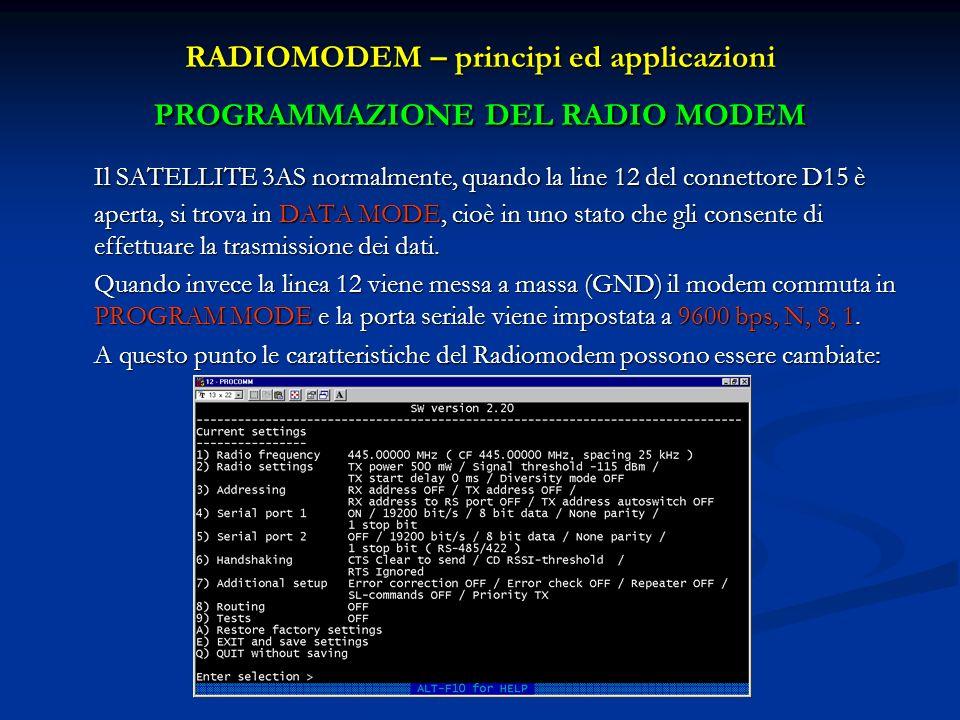 RADIOMODEM – principi ed applicazioni PROGRAMMAZIONE DEL RADIO MODEM