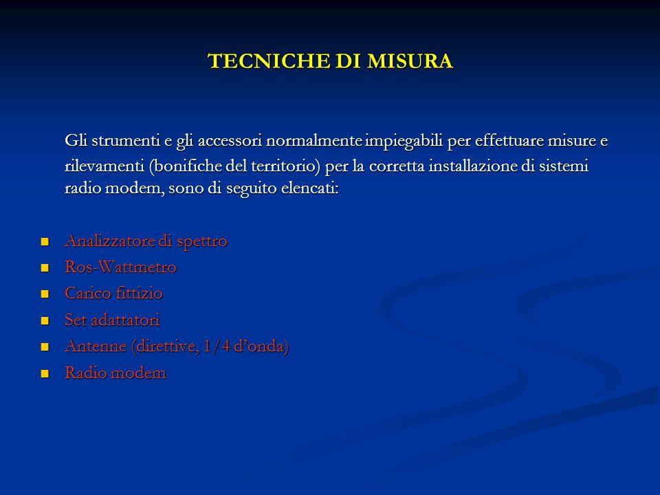 TECNICHE DI MISURA