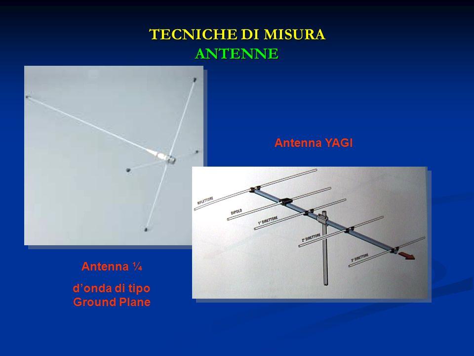 TECNICHE DI MISURA ANTENNE