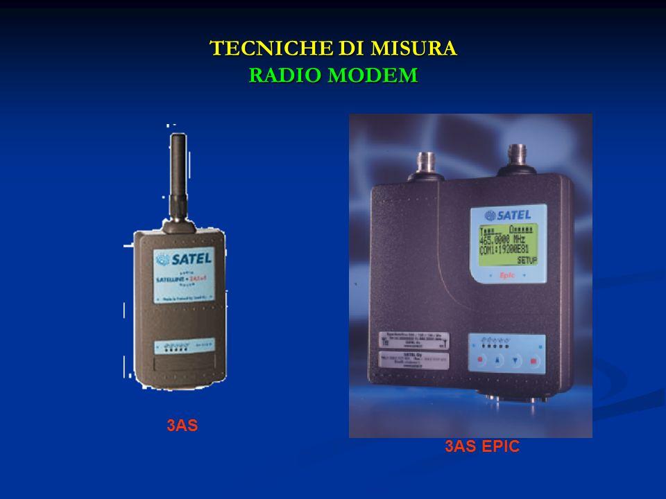 TECNICHE DI MISURA RADIO MODEM