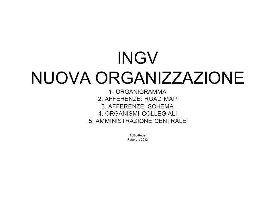 INGV NUOVA ORGANIZZAZIONE 1- ORGANIGRAMMA 2. AFFERENZE: ROAD MAP 3
