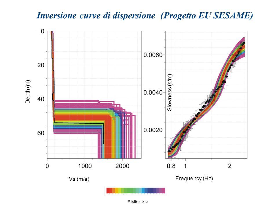 Inversione curve di dispersione (Progetto EU SESAME)