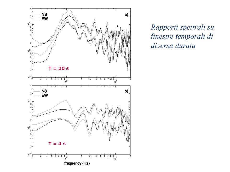 Rapporti spettrali su finestre temporali di diversa durata