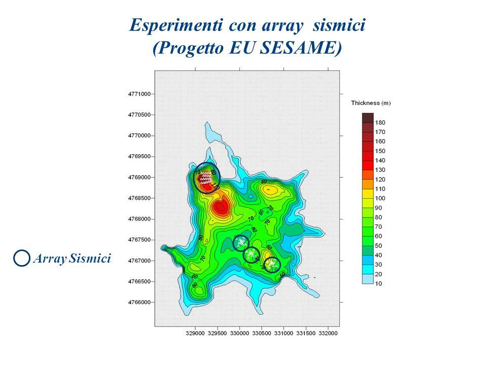 Esperimenti con array sismici