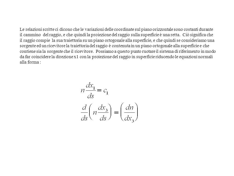 Le relazioni scritte ci dicono che le variazioni delle coordinate sul piano orizzontale sono costanti durante il cammino del raggio, e che quindi la proiezione del raggio sulla superficie è una retta.