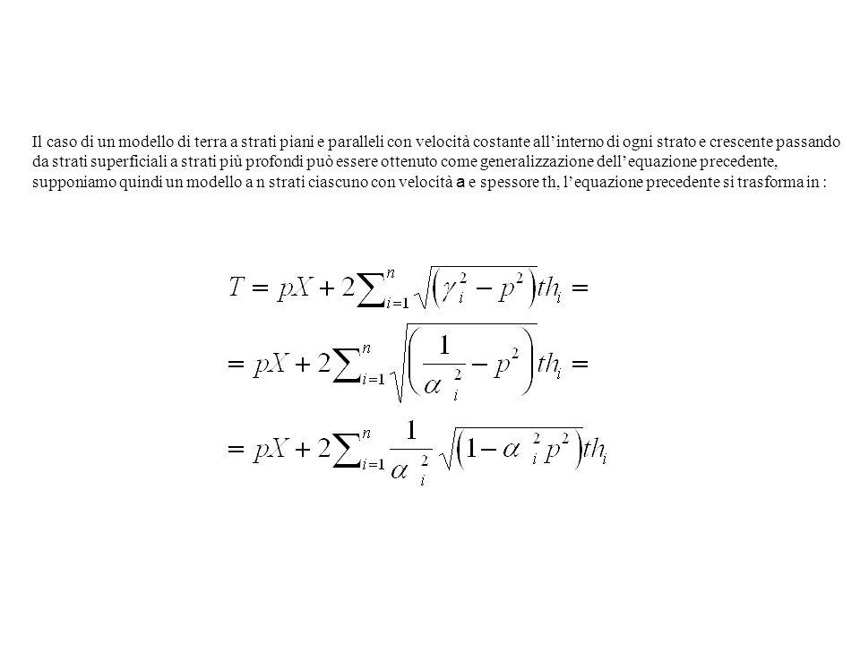 Il caso di un modello di terra a strati piani e paralleli con velocità costante all'interno di ogni strato e crescente passando