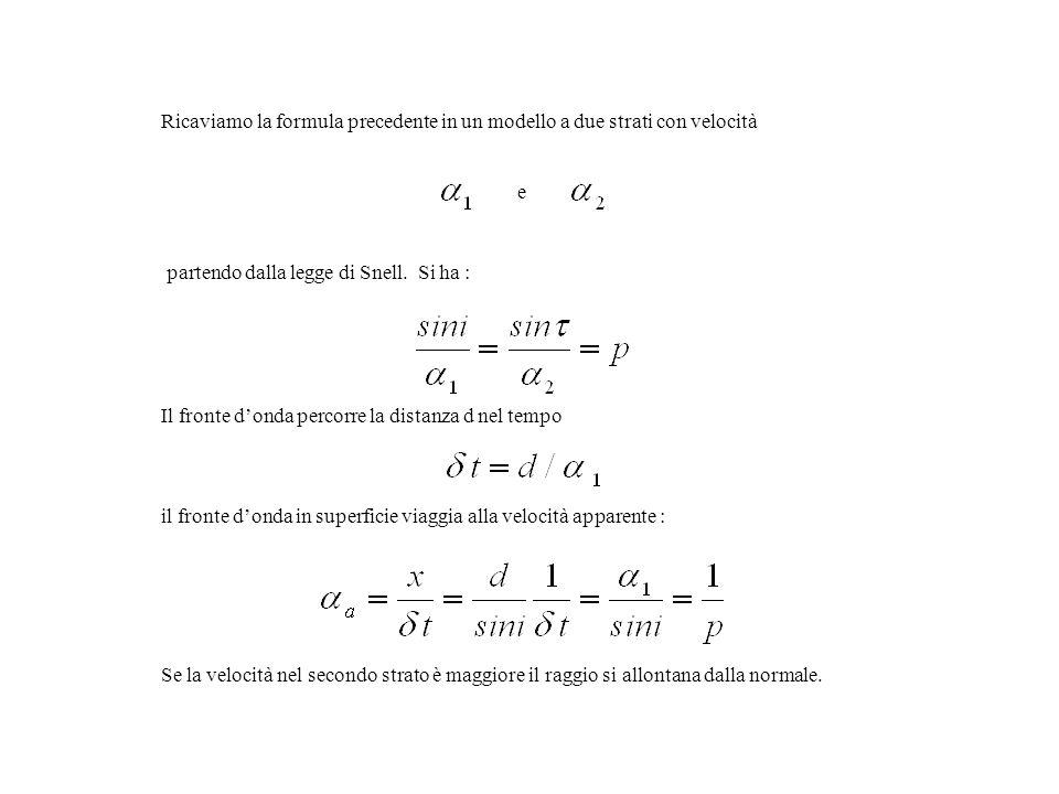 Ricaviamo la formula precedente in un modello a due strati con velocità