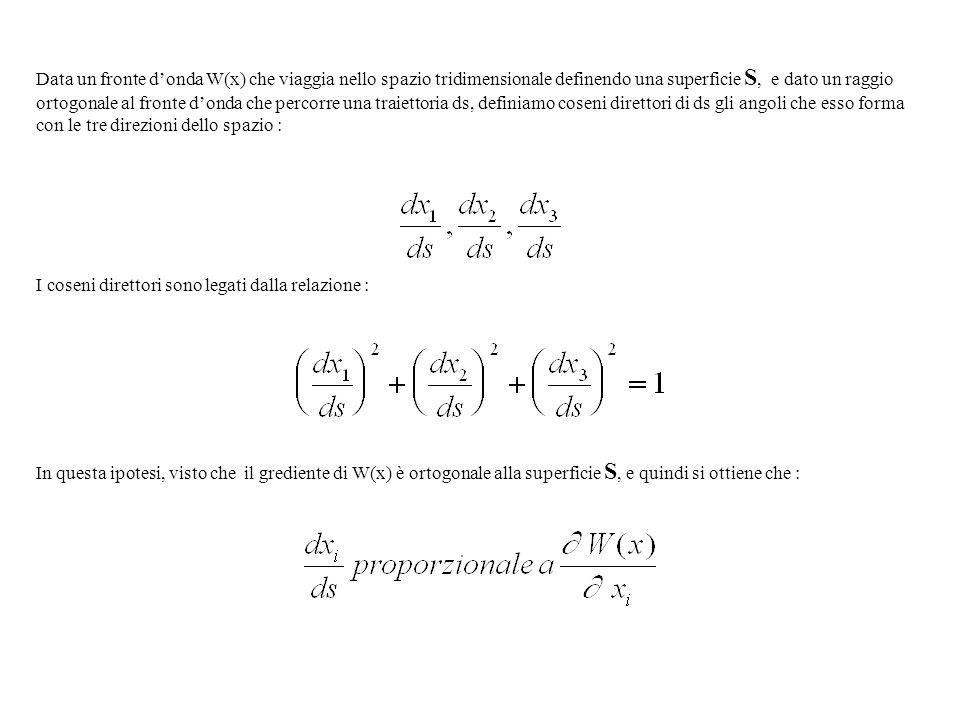Data un fronte d'onda W(x) che viaggia nello spazio tridimensionale definendo una superficie S, e dato un raggio ortogonale al fronte d'onda che percorre una traiettoria ds, definiamo coseni direttori di ds gli angoli che esso forma con le tre direzioni dello spazio :