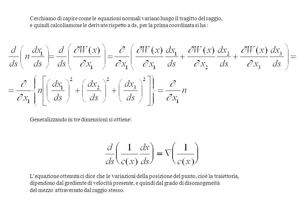 Cerchiamo di capire come le equazioni normali variano lungo il tragitto del raggio,