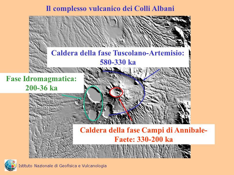 Il complesso vulcanico dei Colli Albani