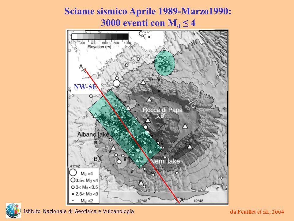 Sciame sismico Aprile 1989-Marzo1990: