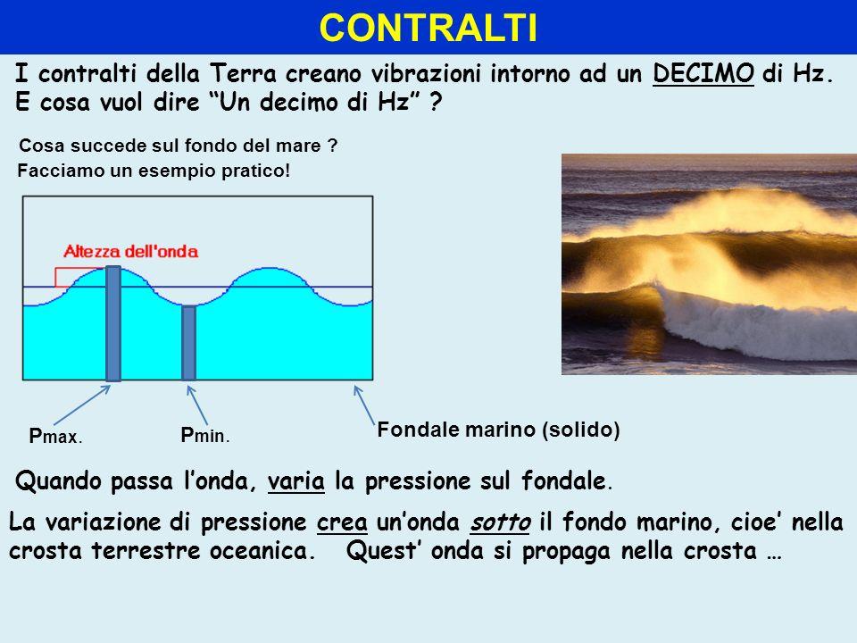 CONTRALTI I contralti della Terra creano vibrazioni intorno ad un DECIMO di Hz. E cosa vuol dire Un decimo di Hz