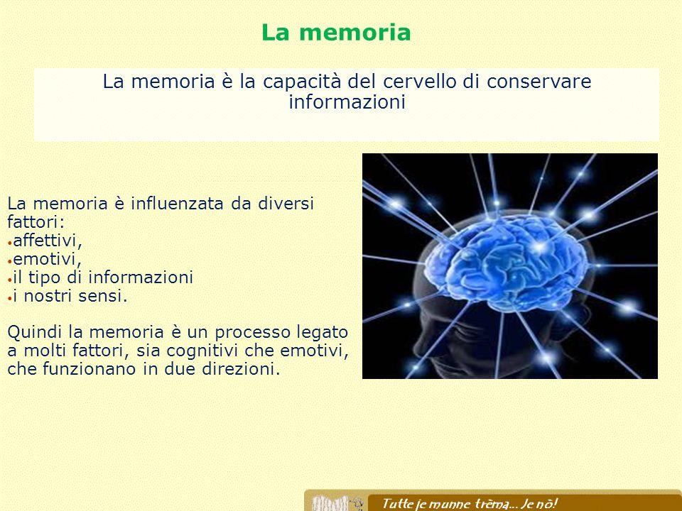 La memoria è la capacità del cervello di conservare informazioni