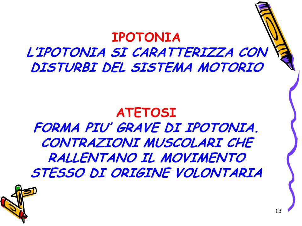 IPOTONIA L'IPOTONIA SI CARATTERIZZA CON DISTURBI DEL SISTEMA MOTORIO ATETOSI FORMA PIU' GRAVE DI IPOTONIA.