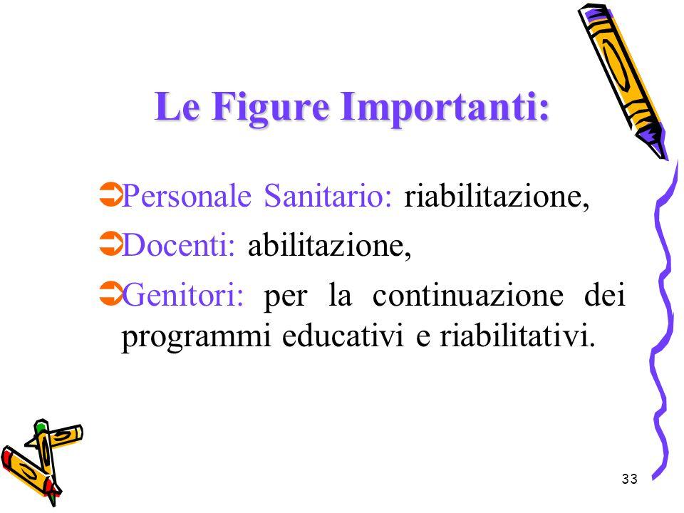 Le Figure Importanti: Personale Sanitario: riabilitazione,