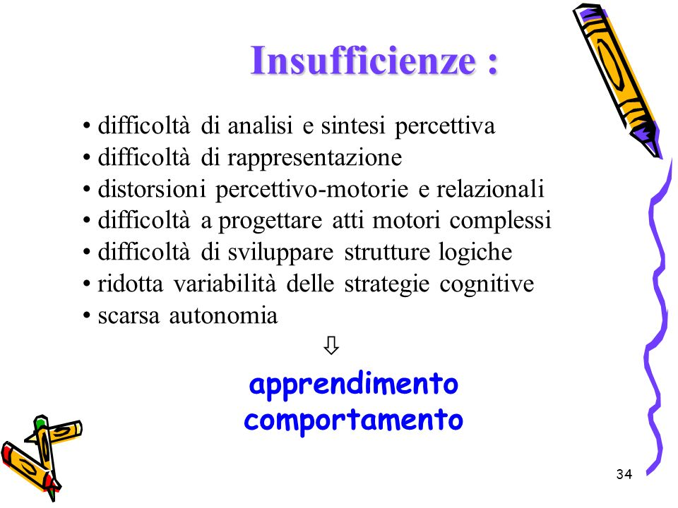 Insufficienze : apprendimento comportamento