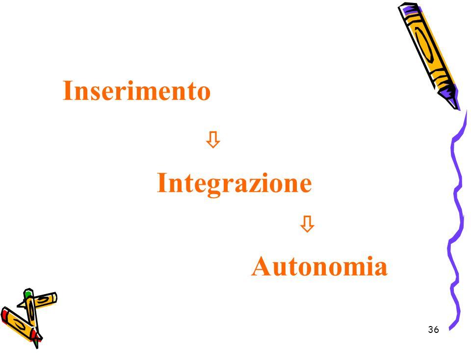 Inserimento  Integrazione  Autonomia