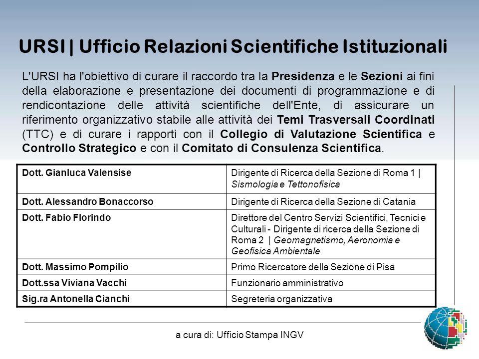 URSI | Ufficio Relazioni Scientifiche Istituzionali