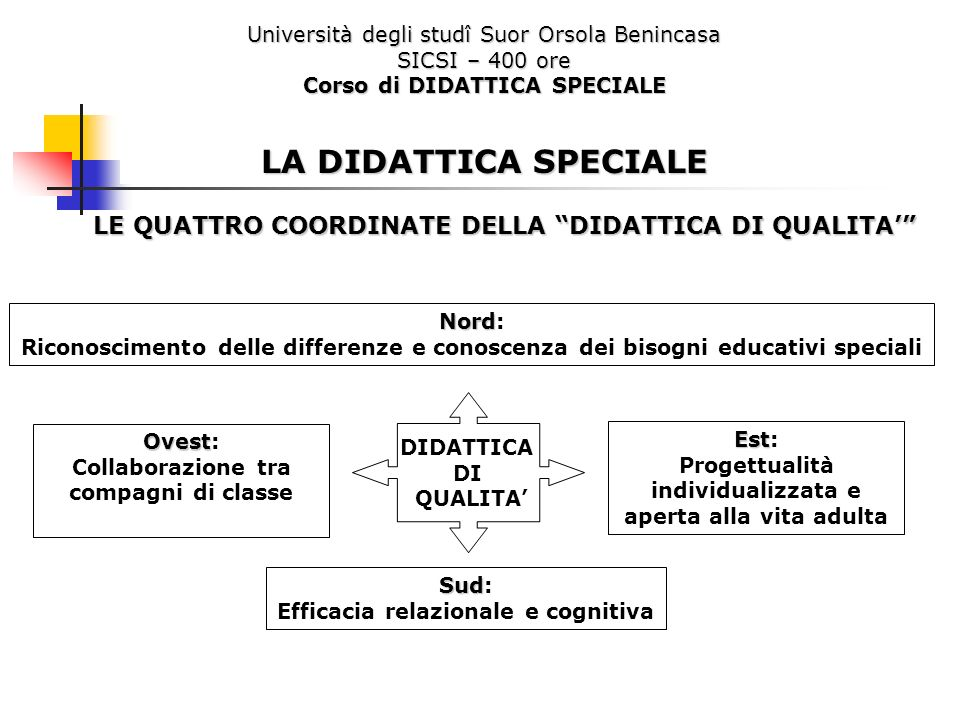 Università degli studî Suor Orsola Benincasa