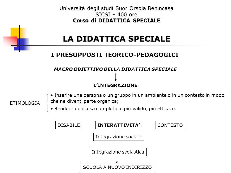 Corso di DIDATTICA SPECIALE MACRO OBIETTIVO DELLA DIDATTICA SPECIALE