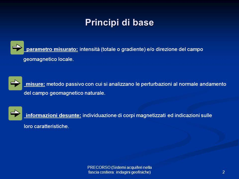Principi di base parametro misurato: intensità (totale o gradiente) e/o direzione del campo geomagnetico locale.