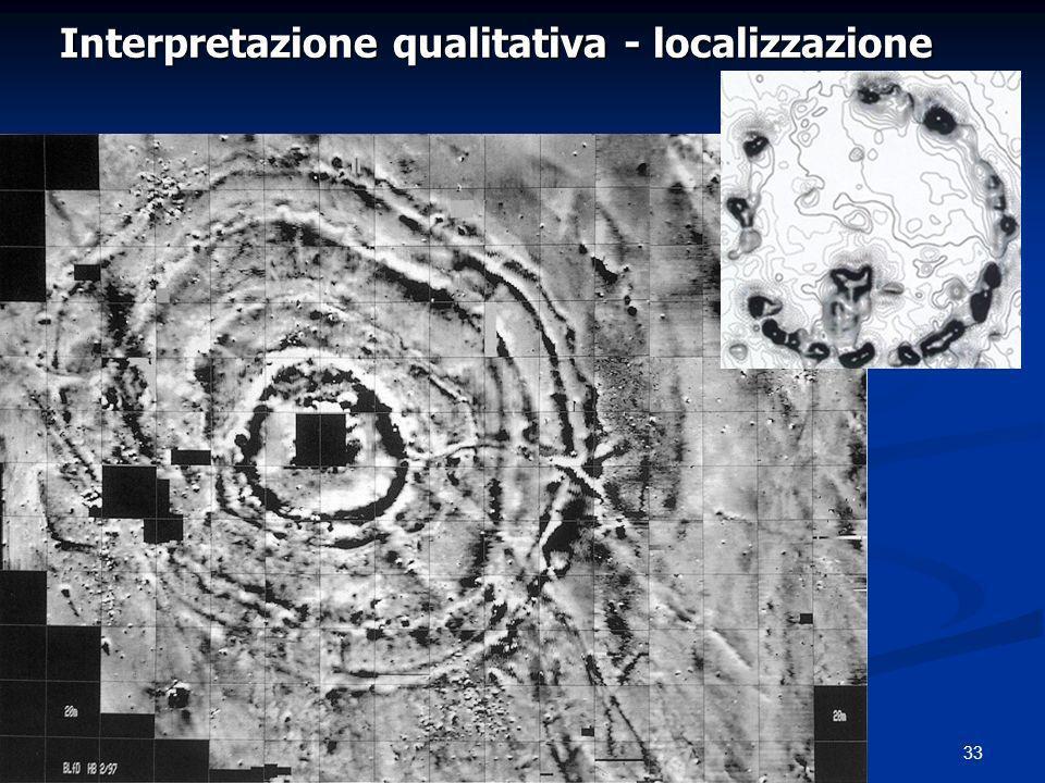 Interpretazione qualitativa - localizzazione