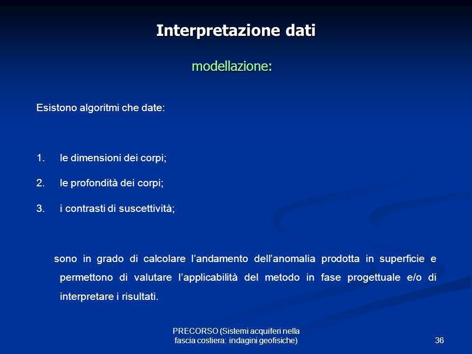 Interpretazione dati modellazione: Esistono algoritmi che date: