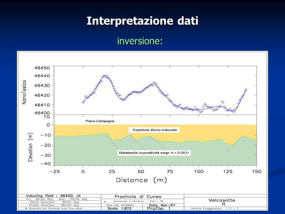 Interpretazione dati inversione: