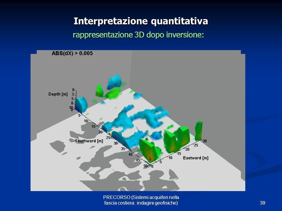 Interpretazione quantitativa