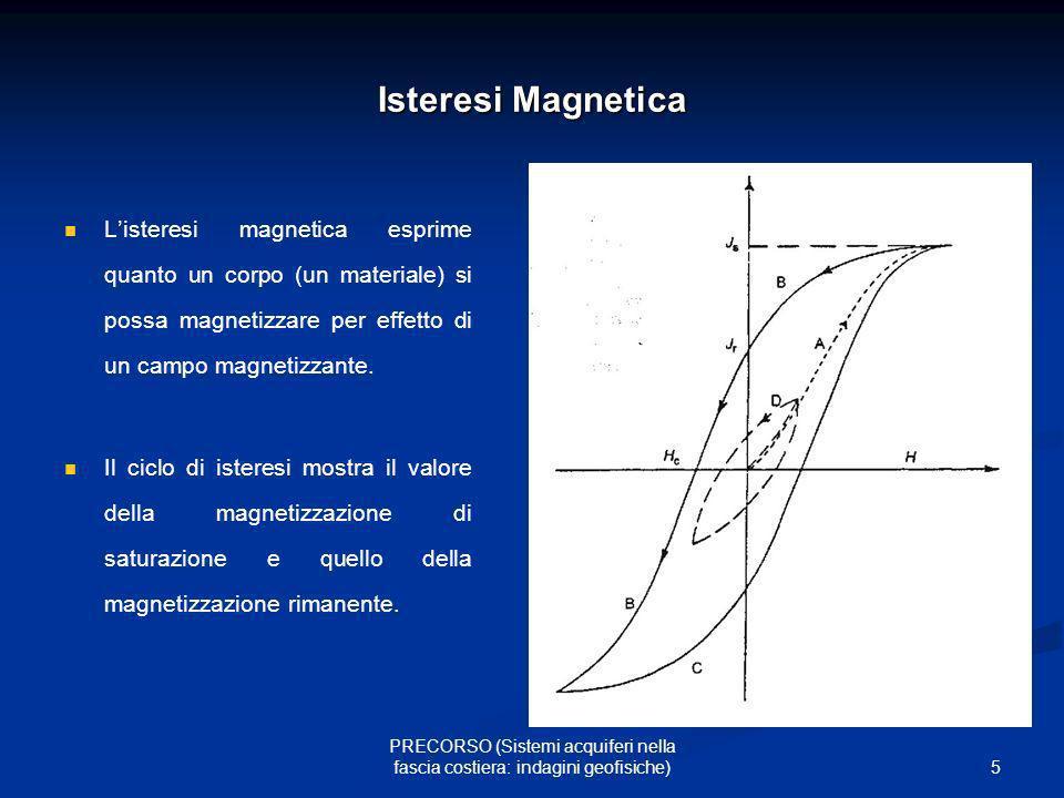Isteresi Magnetica L'isteresi magnetica esprime quanto un corpo (un materiale) si possa magnetizzare per effetto di un campo magnetizzante.