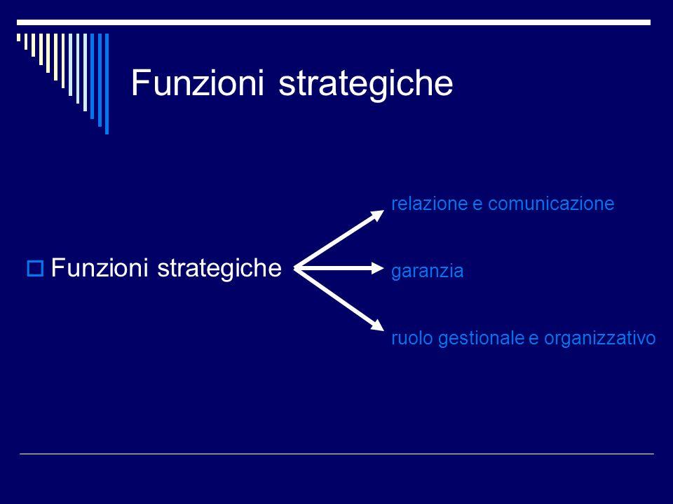 Funzioni strategiche Funzioni strategiche relazione e comunicazione