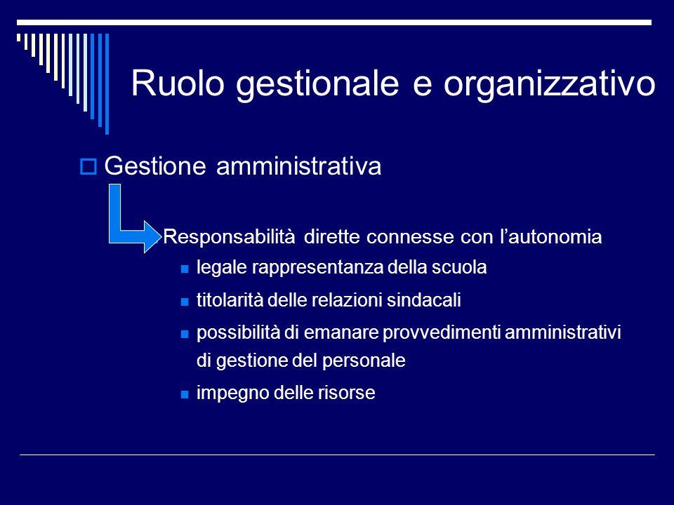 Ruolo gestionale e organizzativo