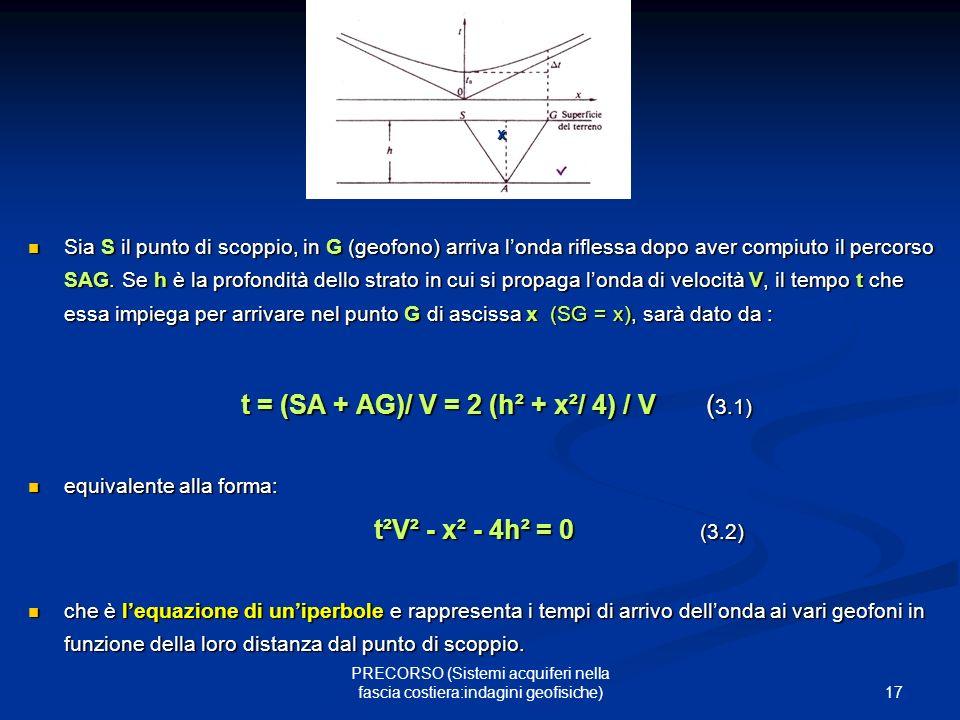 t = (SA + AG)/ V = 2 (h² + x²/ 4) / V (3.1)