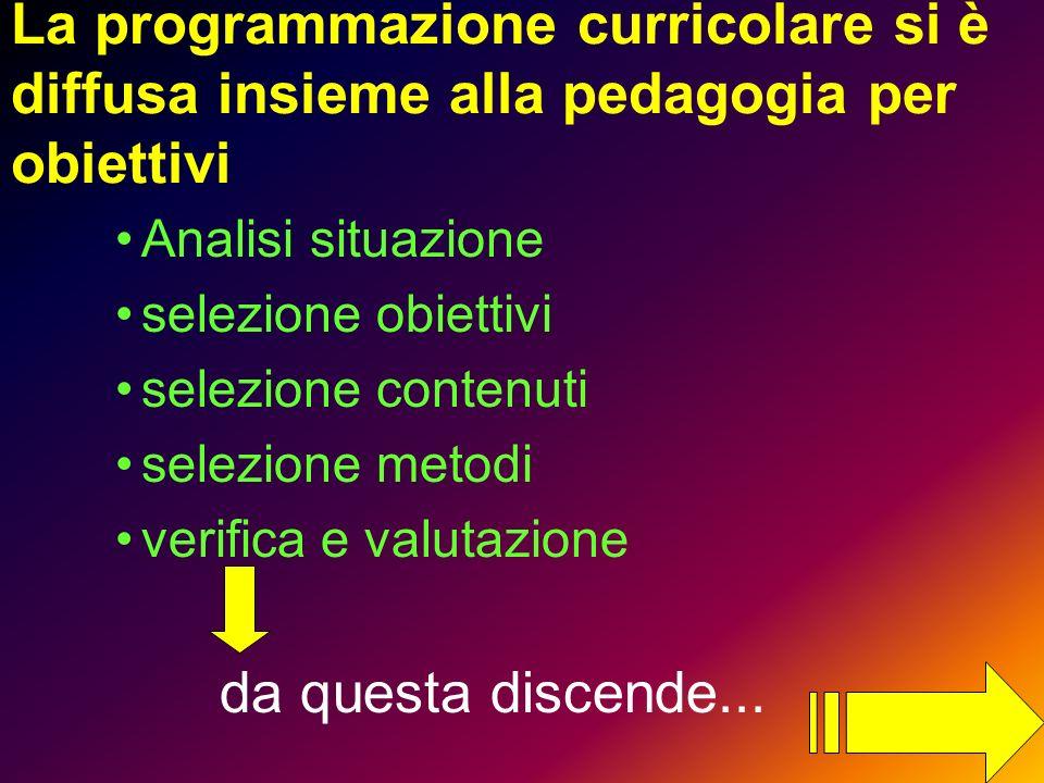 La programmazione curricolare si è diffusa insieme alla pedagogia per obiettivi